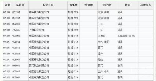 ニュースで覚える中国語